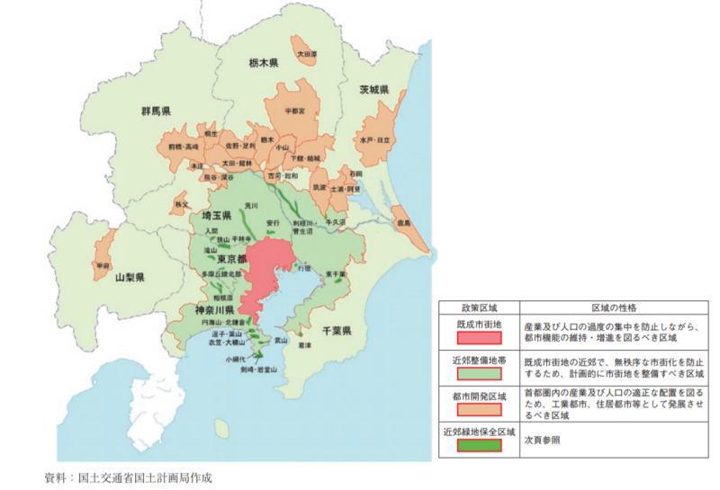首都圏整備計画